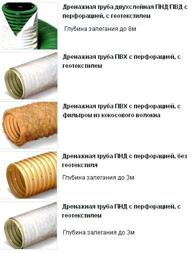 пластиковые трубы колодец