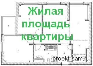 как считается площадь квартиры