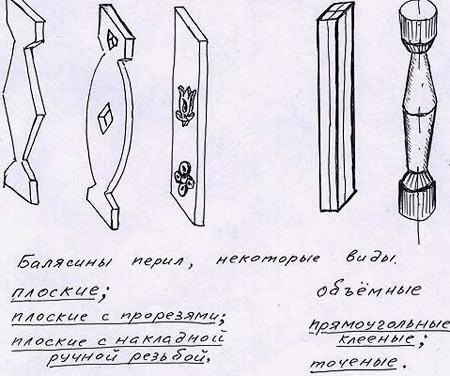 Балясина плоска схема
