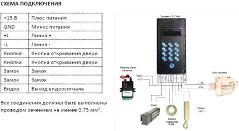 цифровой домофон