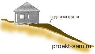 схема подсыпки грунта под дом