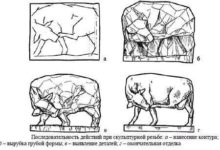 poshagov7 Скульптура из камня. Резьба по камню натуральному