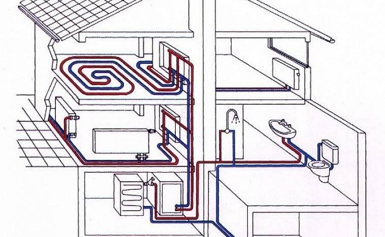 Разводка труб в частном доме