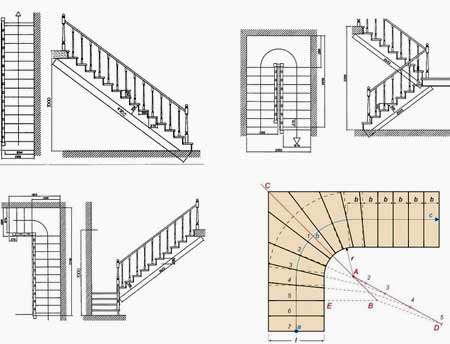 поворотная лестница с площадкой