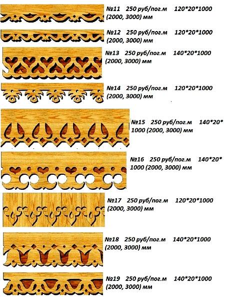 деревянные причелины