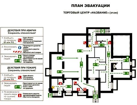 Шаблон Плана Эвакуации при Пожаре