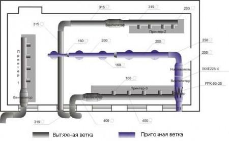 приточно-вытяжная система вентиляции воздуха