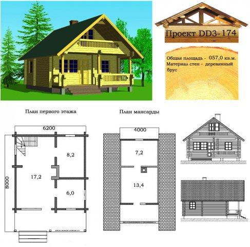 проект деревянного дома из бруса до 100 кв. м.