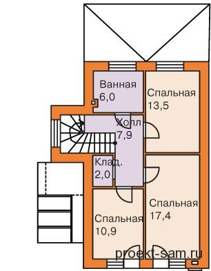 проект дома из пеноблоков для узкого участка