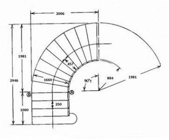 чертеж и схема устройства криволинейной лестницы