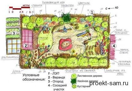 проект сада с детской игровой площадкой