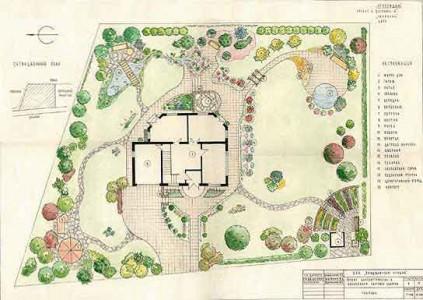 простой проект садового участка