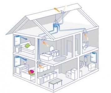 проект вытяжной вентиляции дома