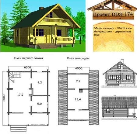 деревянный дом мансарда