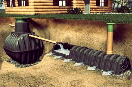 выгребная яма для бани