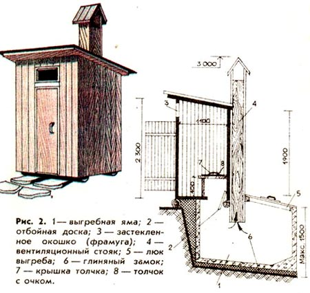 деревянный туалет строительство