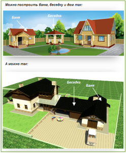 проекты дома с баней и беседкой