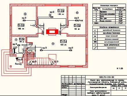 задание на проектирование частного дома образец