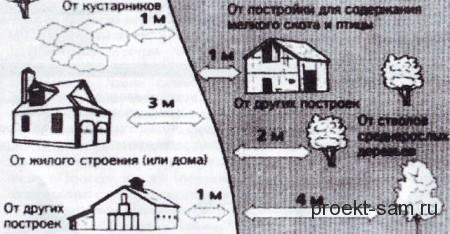 план установки забора между соседями
