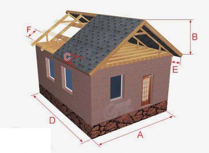 стандартная крыша