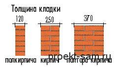 размеры кирпичной кладки