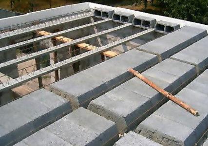 перекрытие из пустотелых блоков