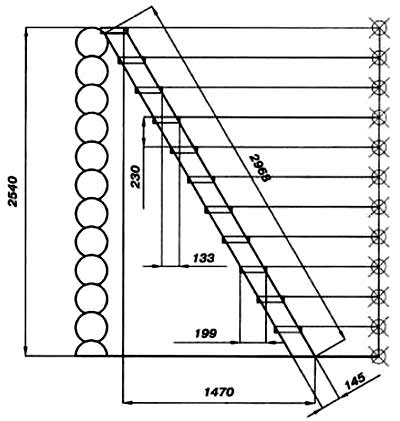 секция лестницы на чердак