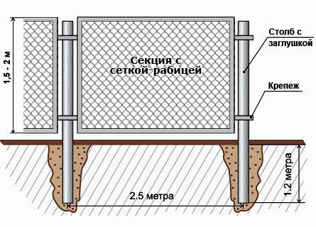 схема стального забора