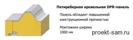схема сэндвич панели компании Belpanel