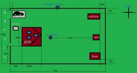 септик на участке 15 соток