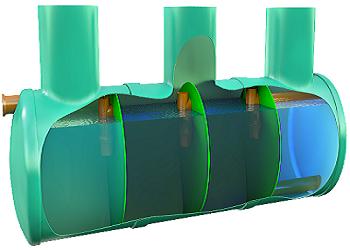 4-камерный септик с биофильтром