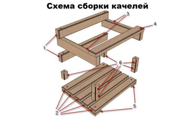 Деревянная мебель для дачи и сада своими руками: чертежи и фото