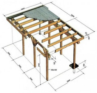 схема устройства деревянного навеса для машины