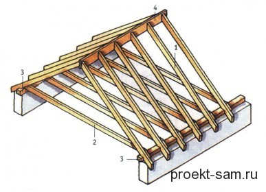 схема двускатной крыши дома