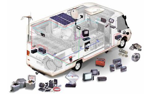 схема электроснабжения дома на колесах