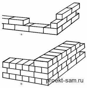 схема кладки стен из одинарного кирпича