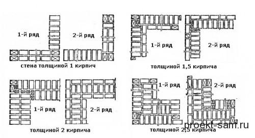 различные схемы кладки стены из кирпичей