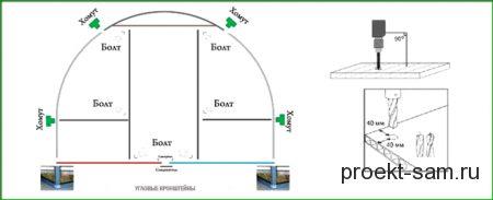 схема установки и монтажа теплицы из поликарбоната