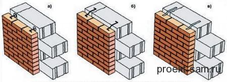 различные схемы облицовки дома кирпичом