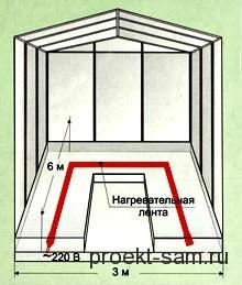 схема обогрева зимнего сада или теплицы