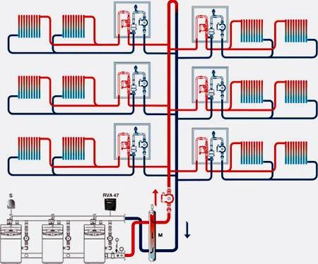 Схема отопления в панельных домах фото 737
