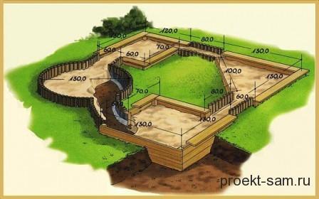 схема песочницы для дачи