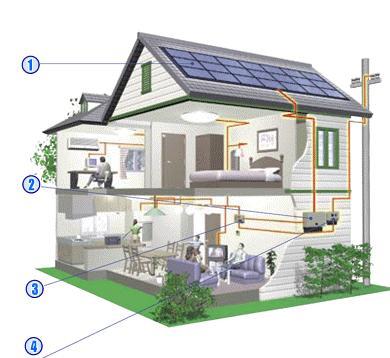 схема подключения электроснабжения в доме