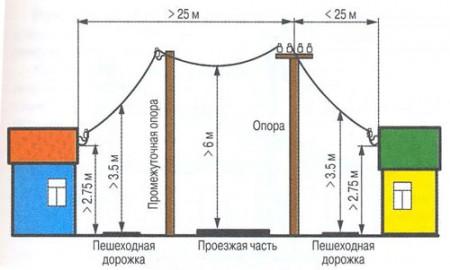 схема проводки электричества от столба к дому