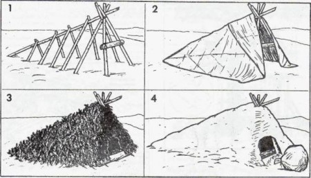 схема установки шалаша