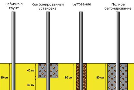 монтаж столбиков