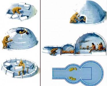 схема строительства иглу