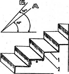 схема устройства ступеней лестницы