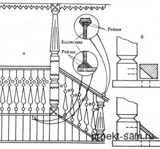 чертеж установки деревянного крыльца