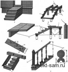 схема установки деревянного крыльца своими руками